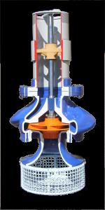 Cornell Pump Company Clear Liquid Pumps